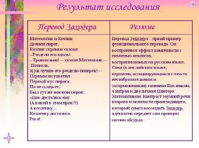 По результату исследования каждого перевода группа пишет резюме.